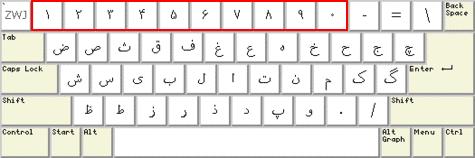 صفحه کلید استاندارد فارسی
